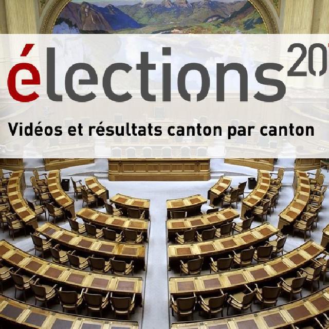 Bilan RTS de la couverture des Elections Fédérales 2011